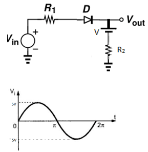 Analog Circuits Interview Questions and Answers for