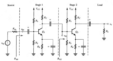BJT Amplifier Circuits Biasing Questions and Answers