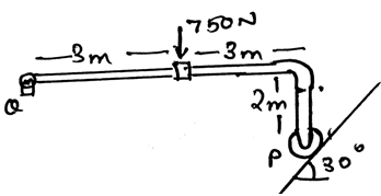 Rigid Body Equilibrium Conditions Questions and Answers