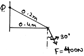 Journal Bearings Frictional Forces Questions and Answers