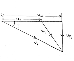 Francis Turbine Velocity Diagrams Questions and Answers