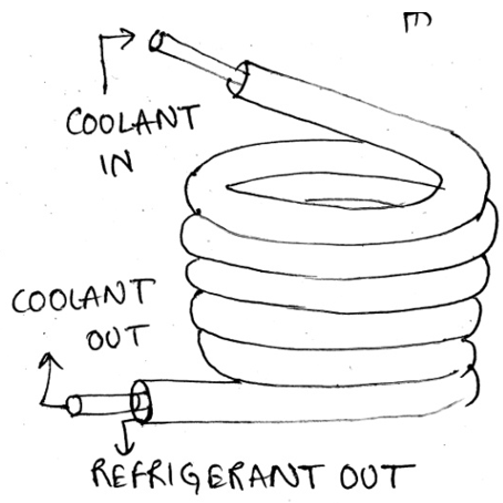 Basic Heat Transfer Operations Questions and Answers