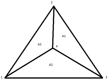 Finite Element Method Multiple Choice Questions and