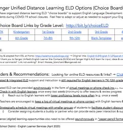 Sanger Designated ELD - SANGER LEARNS [ 828 x 1088 Pixel ]