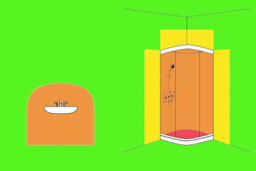 Schutzzonen Badezimmer Elektroinstallation  Drewkasunic