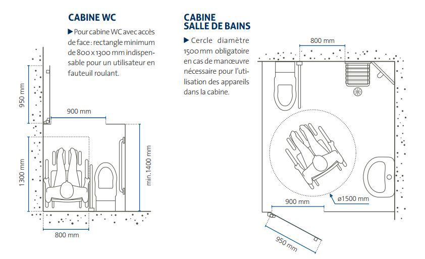 Dimensions Wc Pmr Avec Vasque