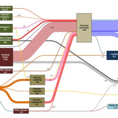 How To Do A Sankey Diagram Basic House Plumbing Diagrams  Building
