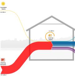 building energy footprint en png [ 1952 x 1142 Pixel ]