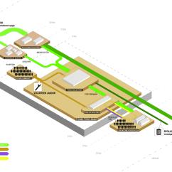 Bank Network Diagram 72 Chevelle Wiring 3d Sankey Diagrams