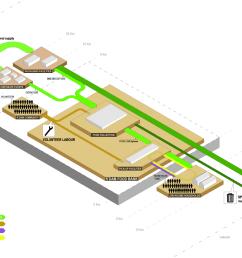 diagram food bank rotterdam [ 1364 x 965 Pixel ]