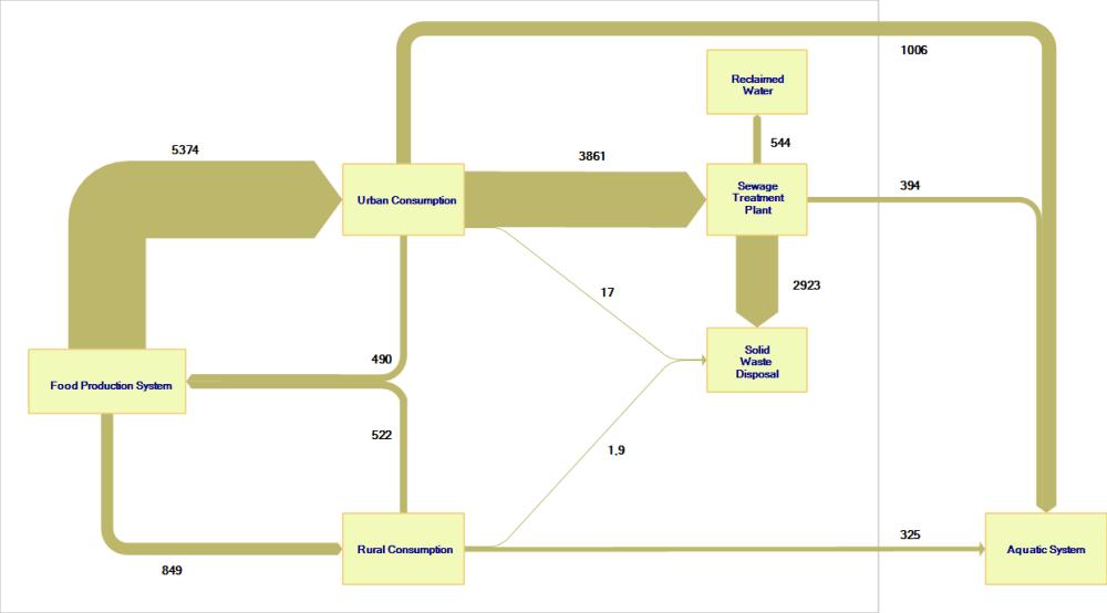 medium resolution of phosphorus in beijing minimum flow width