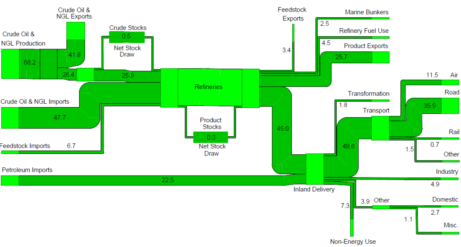 energy transformation diagram examples luton motion light sensor switch circuit wiring