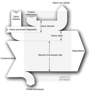 France | Sankey Diagrams