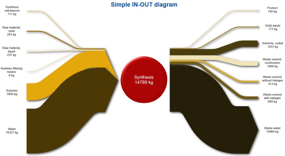 medium resolution of sankey flow show sample