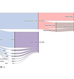 sankey diagram income statement [ 1920 x 960 Pixel ]