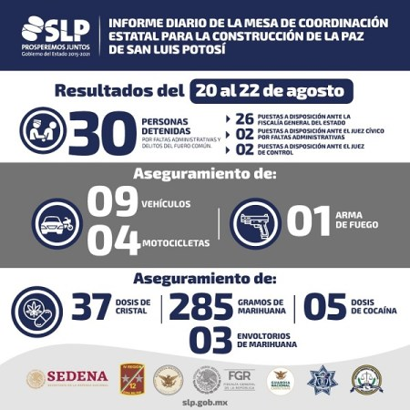 Corporaciones de seguridad rescatan a 138 indocumentados