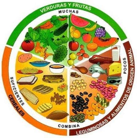 Presenta SS recomendaciones para una alimentación sana durante el verano
