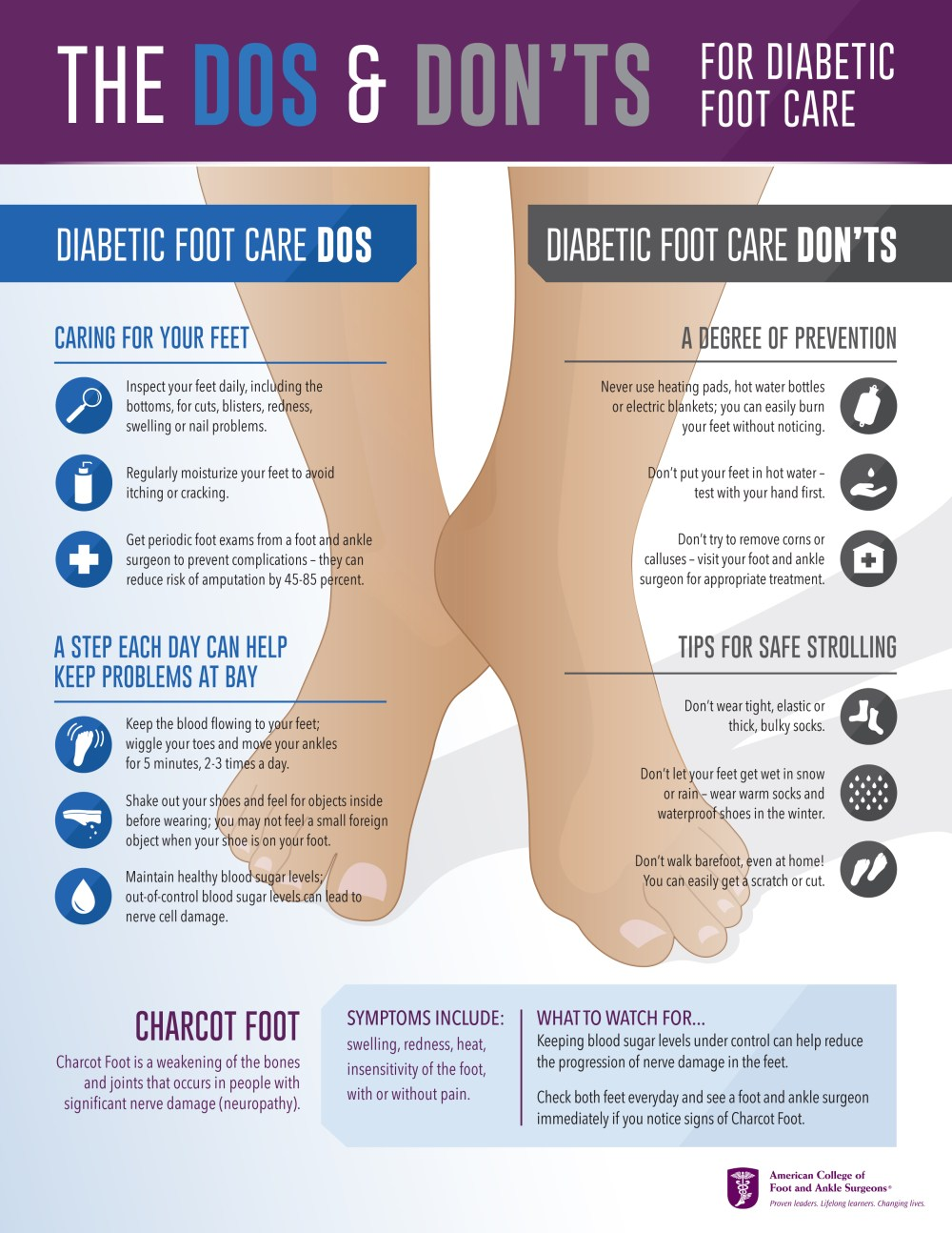 medium resolution of Care Of The Hand And Feet Worksheet   Printable Worksheets and Activities  for Teachers