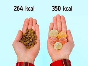 100 г стафиди = 100 г желирани бонбони