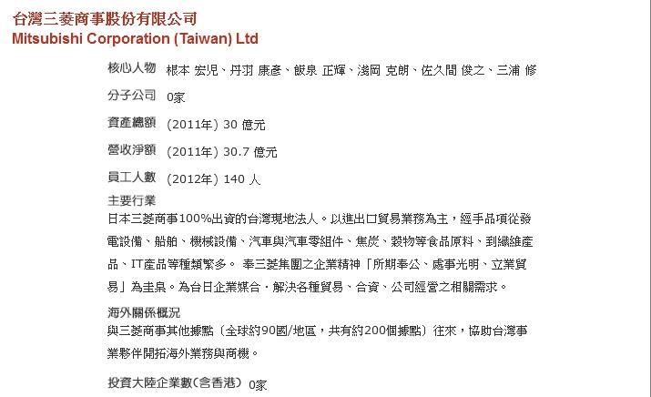 會員介紹 – 中華民國三三企業交流會