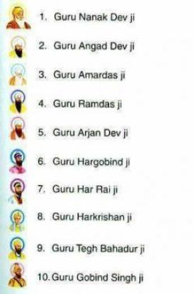 guru_list