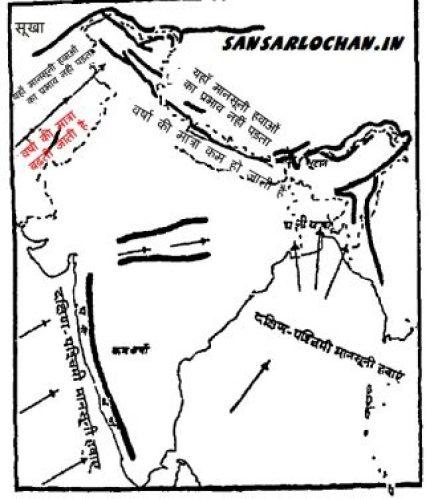 india_rainfall