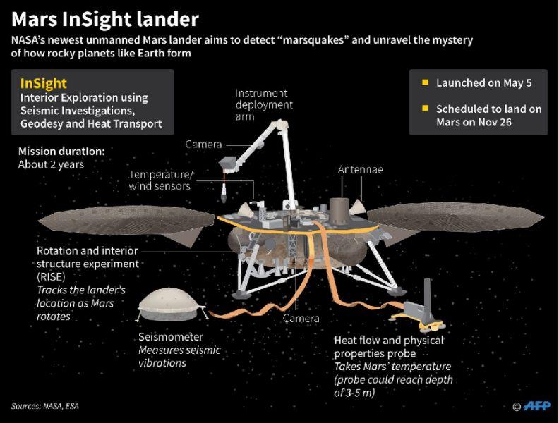 nasa mars lander