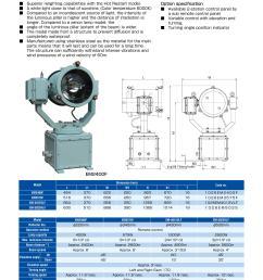 metal halide lamp type searchlight [ 2480 x 3508 Pixel ]