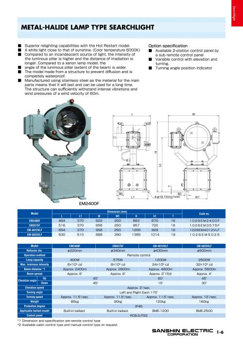 small resolution of metal halide lamp type searchlight