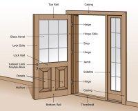 Description E: Door Parts Illustration - Sans Soucie Art Glass