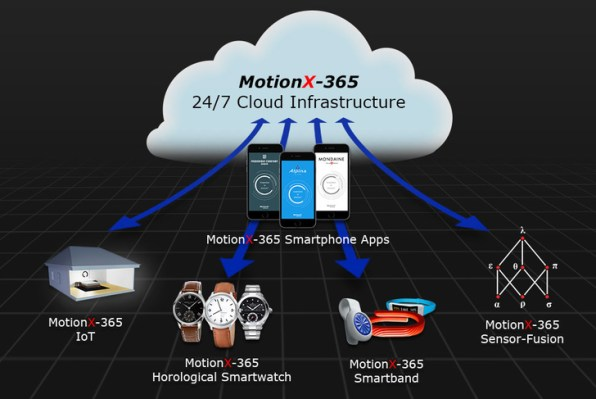 MotionX technology: What is it, and why are Swiss smartwatches using it?