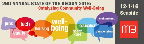 MBEP: Catalyzing Community Well-Being