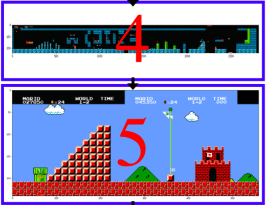 Meet Mappy, a Software System That Automatically Maps Old-School Nintendo Games
