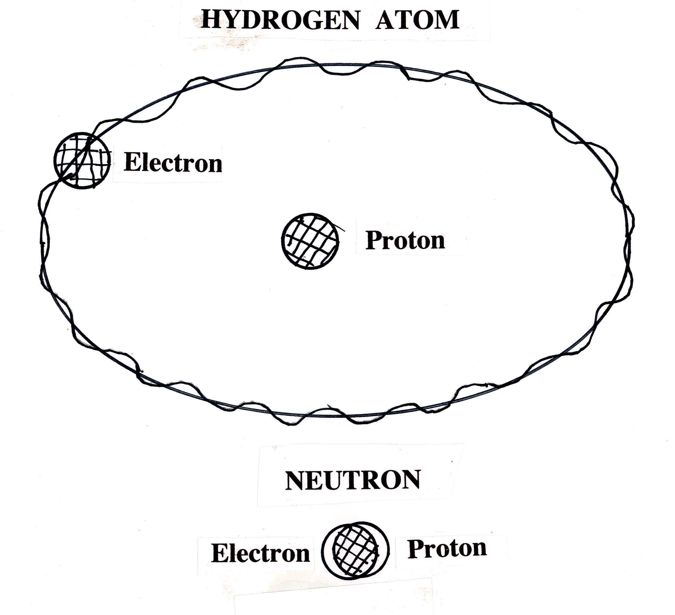 Hydrogen Atom Hydrogen Atom Structure