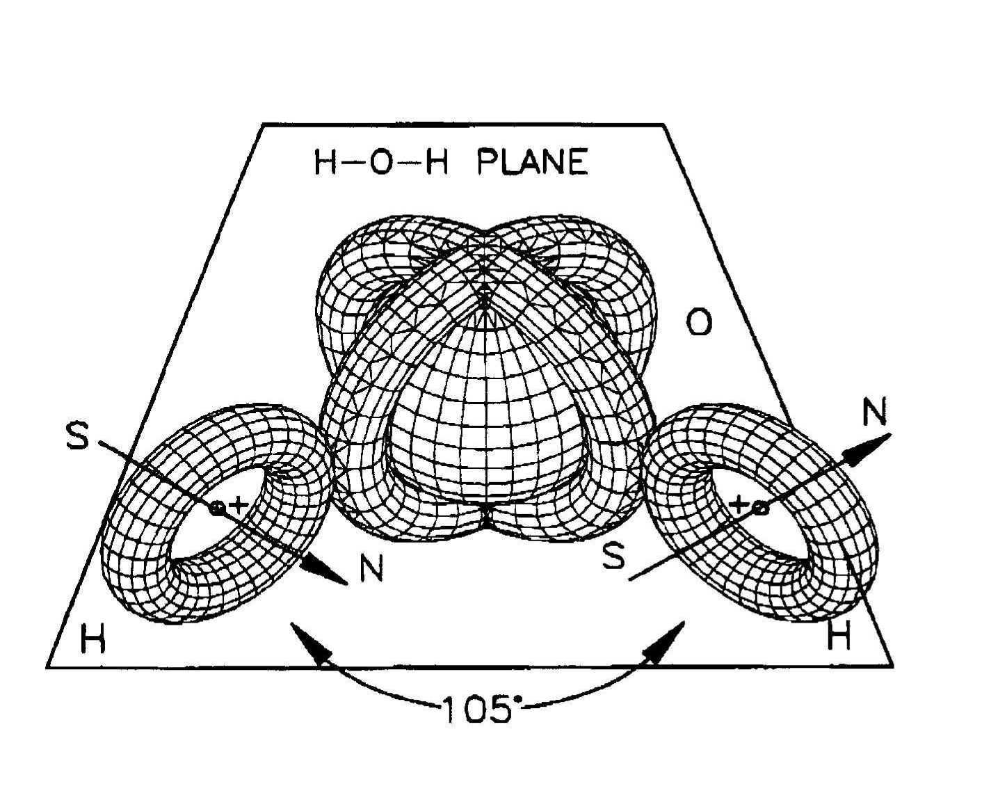 Scientific Summary