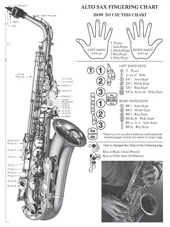 Saxophone Fingering Chart Saxophone Saxophone - MVlC