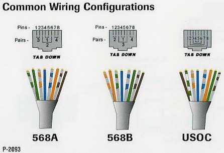 how to make a category 5 cat 5e patch cable readingrat net Cat 5 Wiring Diagram Pdf cat 5 wiring diagram pdf wiring diagram, wiring diagram cat 5 wiring diagram pdf