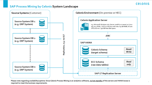 small resolution of system landscape