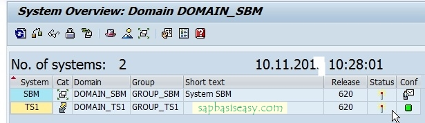 Link-Transport-Domain-009a