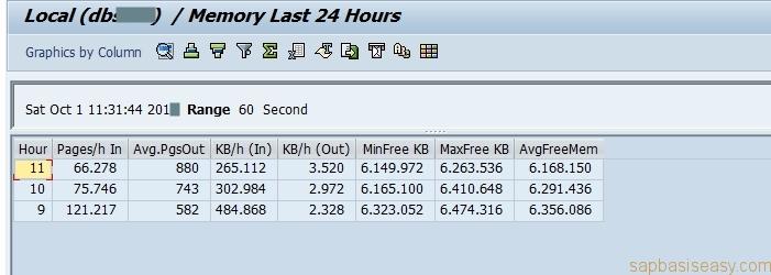 monitoring-sap-operating-system-007