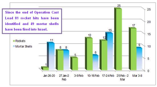 Hamas narmar sig ett erkannande av israel