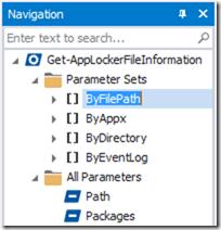 ParameterSet Names