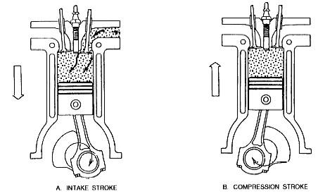 Reciprocating Heat Engine Wankel Engine Wiring Diagram