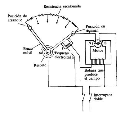 Single Phase Transformer Diagram Voltage Transformer