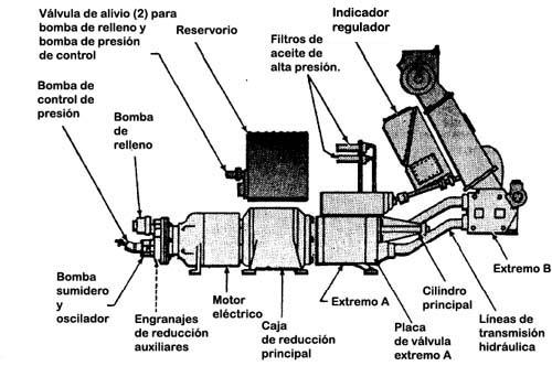motor hidraulico: Motor