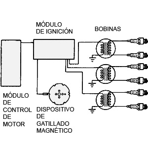 Volt Motor Wiring Diagram Additionally 230 230 Volt