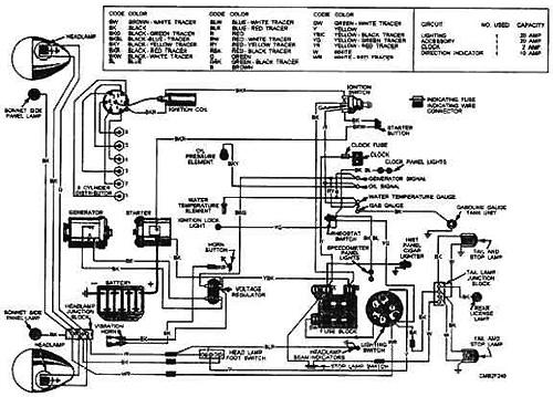 nissan diagrama de cableado de serie hartsock