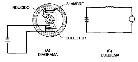 1964 Chevy Impala Wiring Diagrams. 1964. Free Download