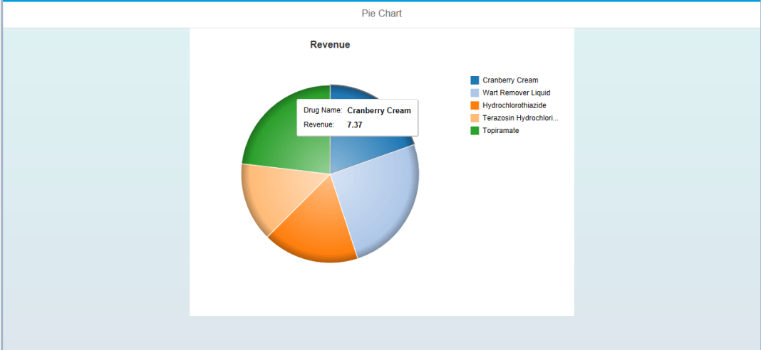 Pie Chart in SAPUI5_2