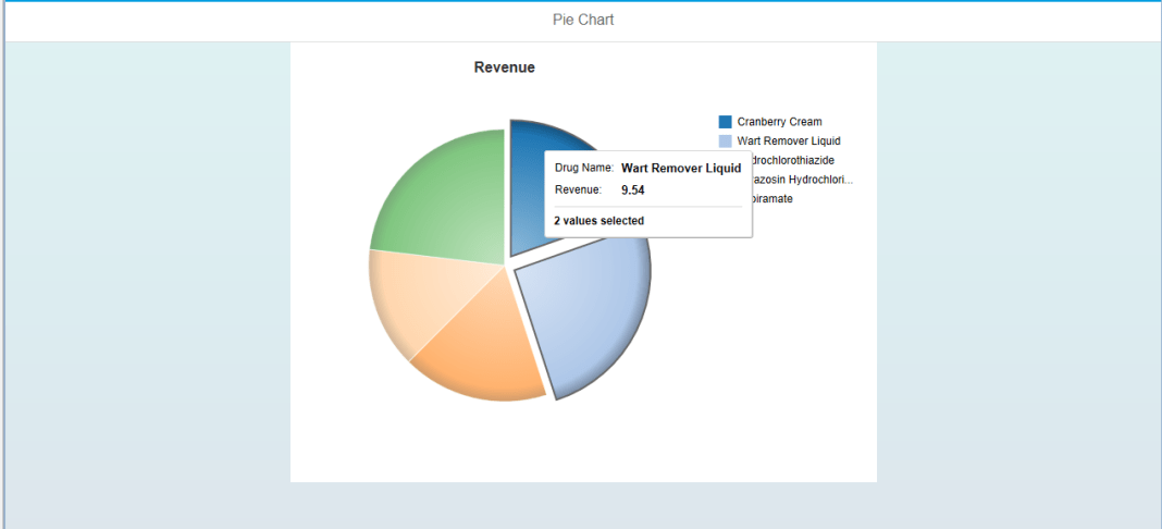 Pie Chart in SAPUI5_4